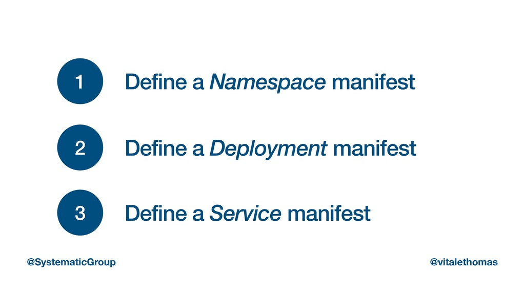 1 Define a Namespace manifest 2 Define a Deploy...