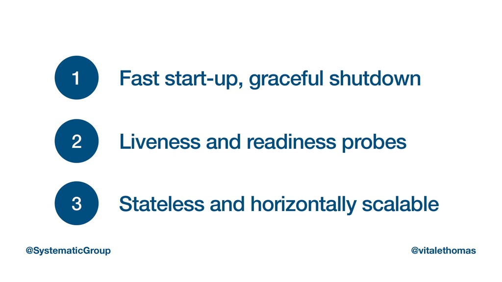 1 2 3 Fast start-up, graceful shutdown Liveness...