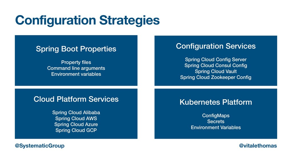 Configuration Strategies Spring Boot Properties...