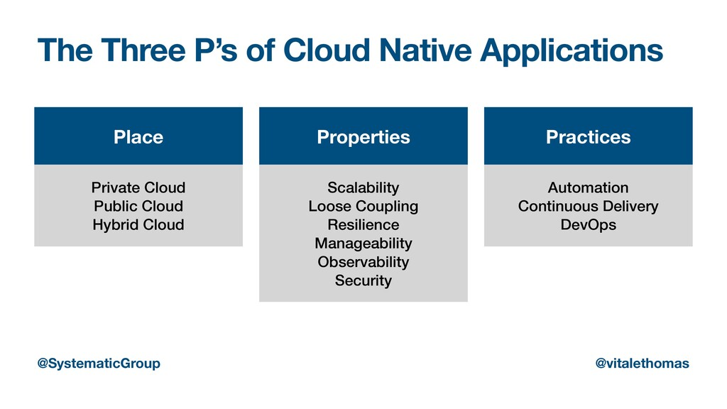The Three P's of Cloud Native Applications Plac...