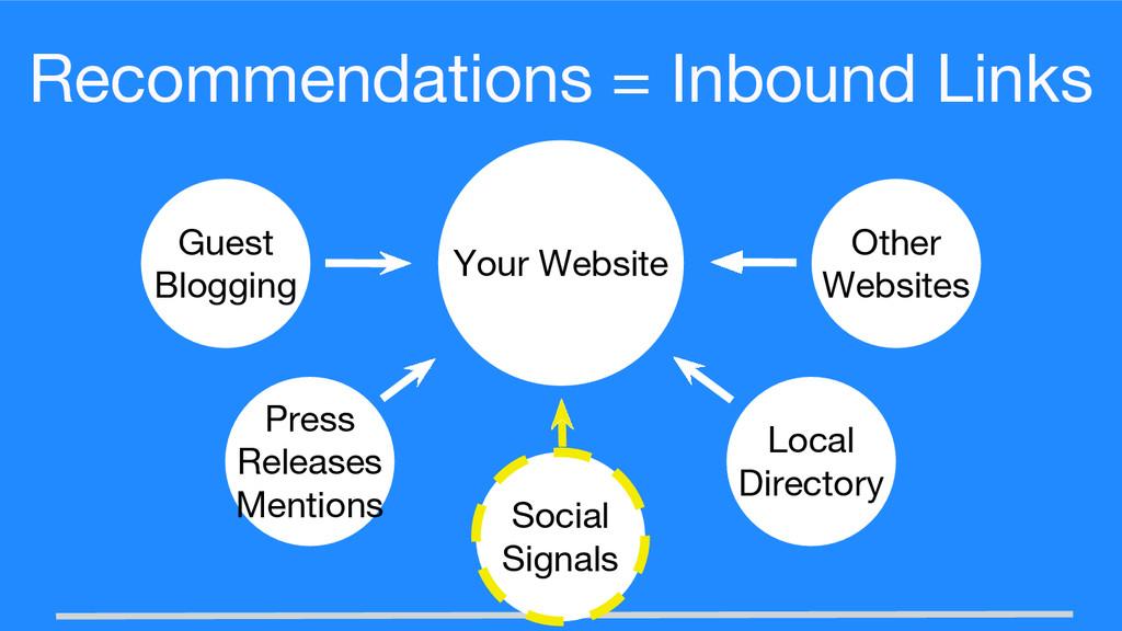 Recommendations = Inbound Links Other Websites ...