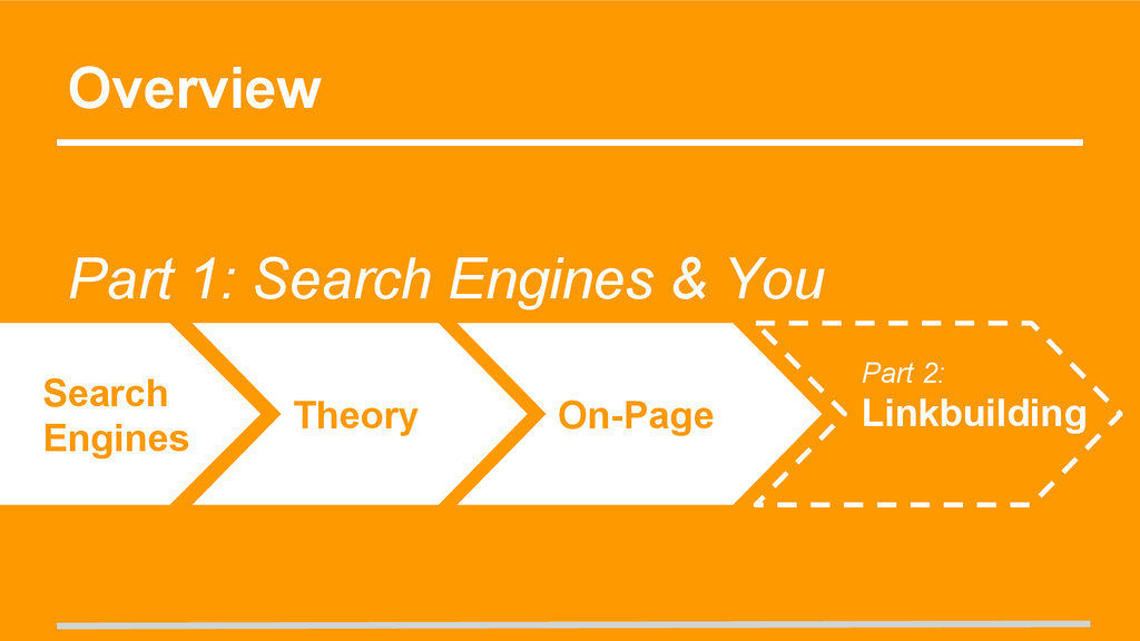 Overview Theory On-Page Part 2: Linkbuilding Se...