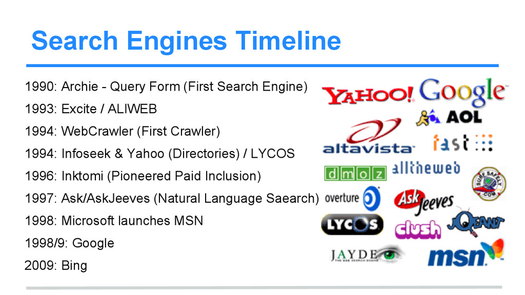 Search Engines Timeline 1990: Archie - Query Fo...