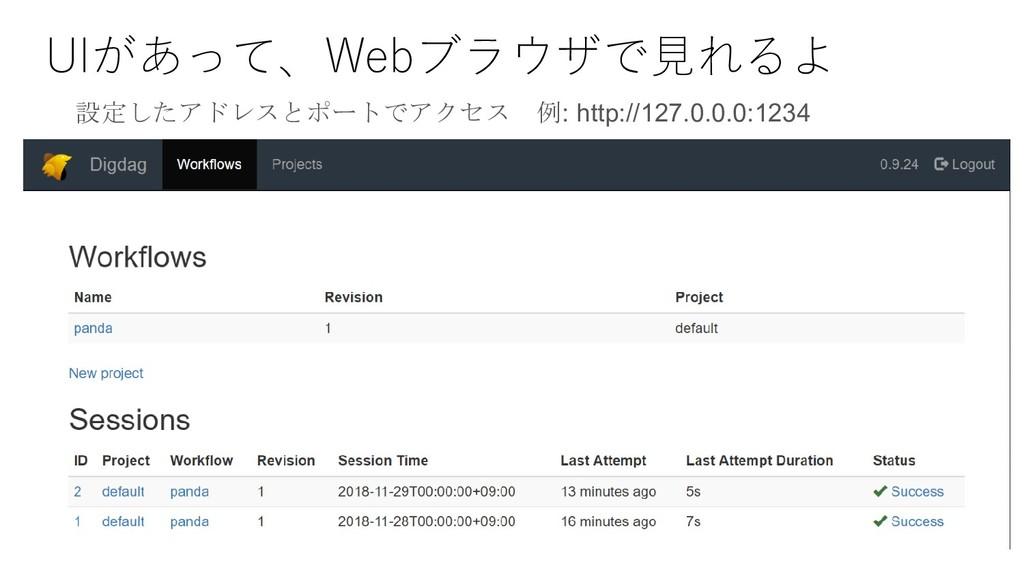 UIがあって、Webブラウザで見れるよ 設定したアドレスとポートでアクセス 例: http:/...