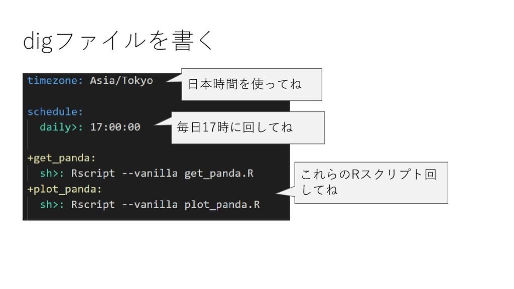 digファイルを書く 日本時間を使ってね 毎日17時に回してね これらのRスクリプト回 してね