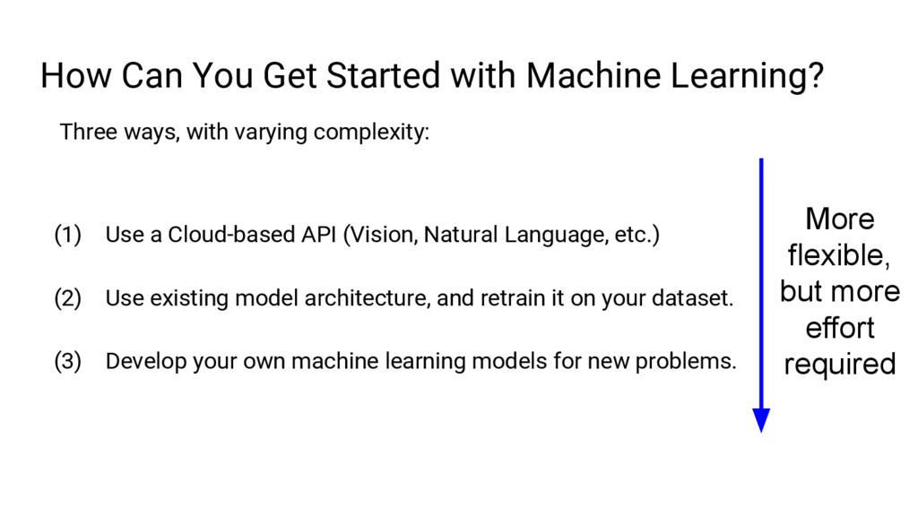 How Can You Get Started with Machine Learning? ...