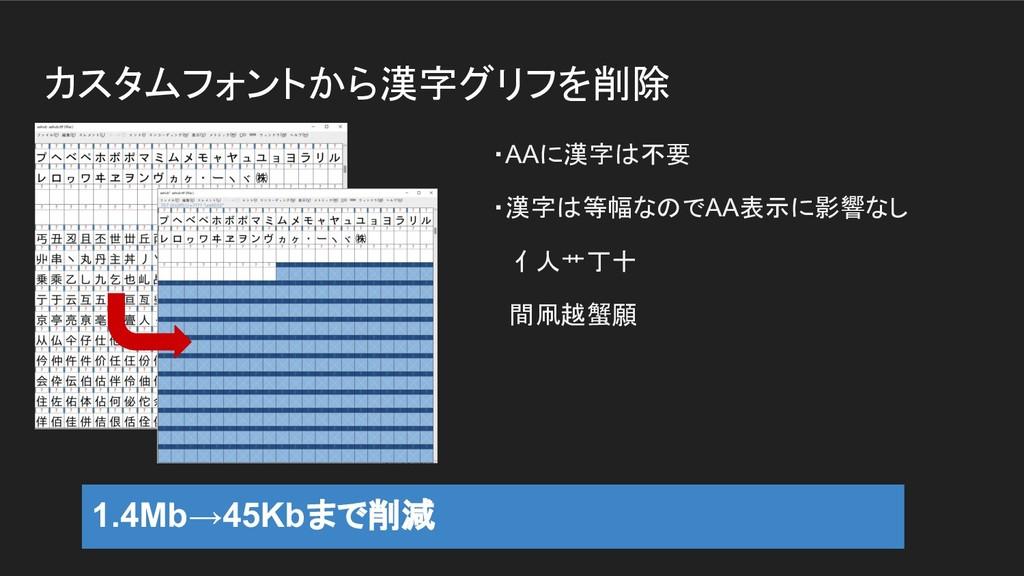 カスタムフォントから漢字グリフを削除 1.4Mb→45Kbまで削減 ・AAに漢字は不要 ・漢字...