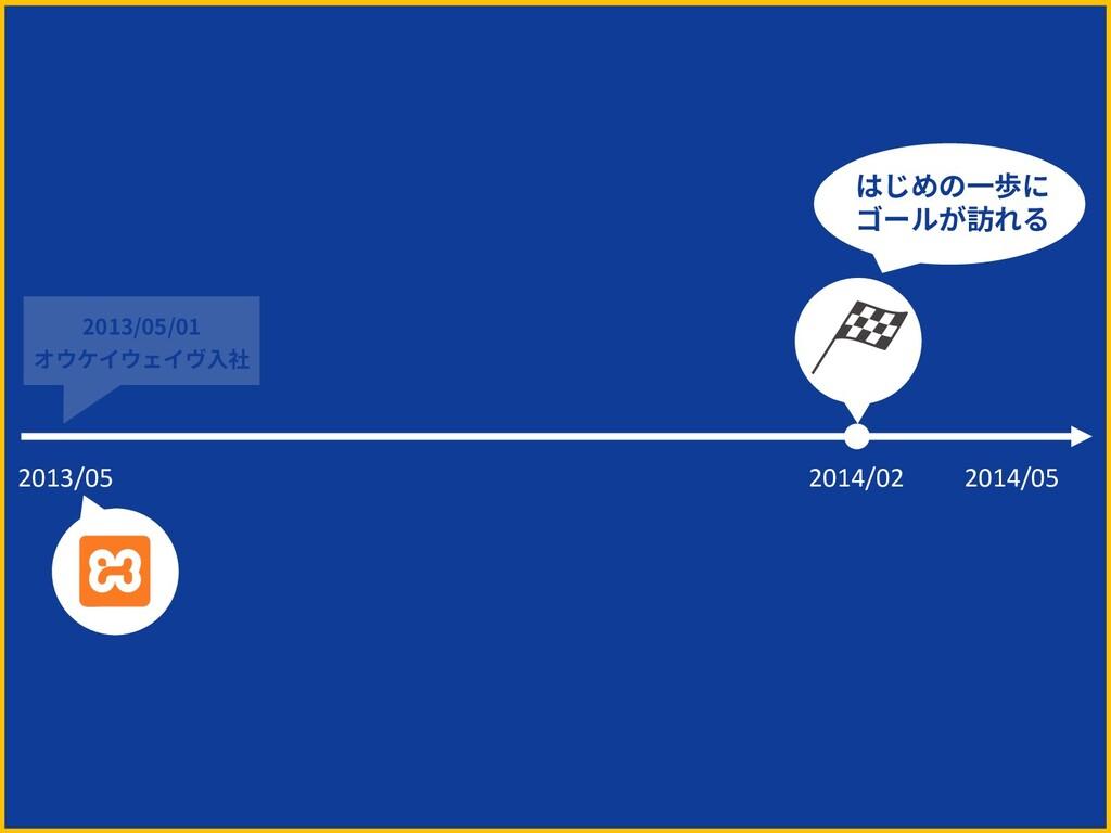 2013/05 2014/05 2013/05/01 オウケイウェイヴ⼊社 2014/02 は...