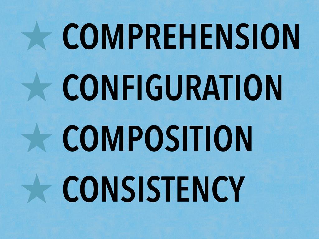 ★ COMPREHENSION ★ CONFIGURATION ★ COMPOSITION ★...