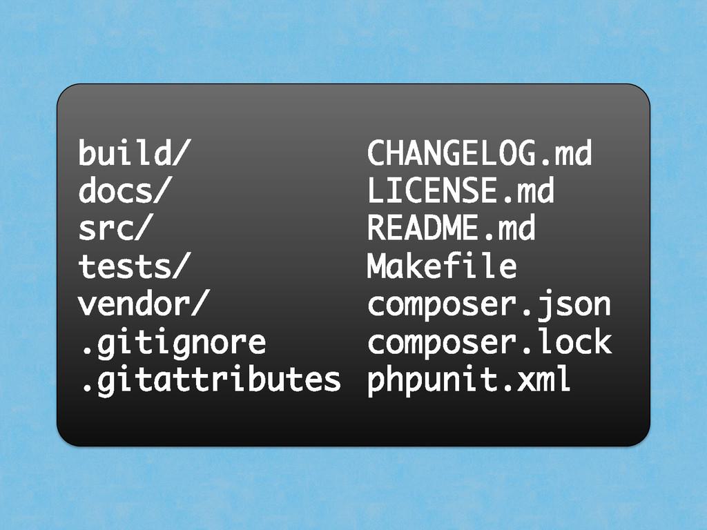 build/ docs/ src/ tests/ vendor/ .gitignore .gi...