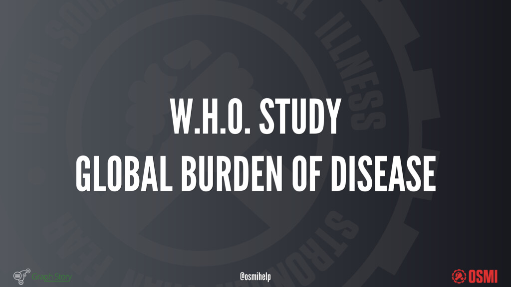 @osmihelp W.H.O. STUDY GLOBAL BURDEN OF DISE...