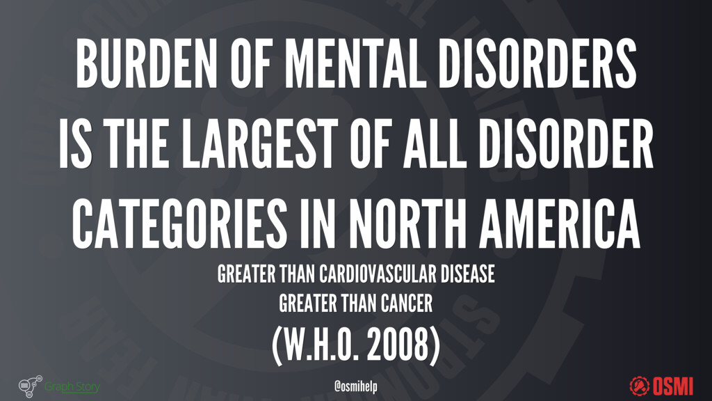 @osmihelp BURDEN OF MENTAL DISORDERS IS THE ...