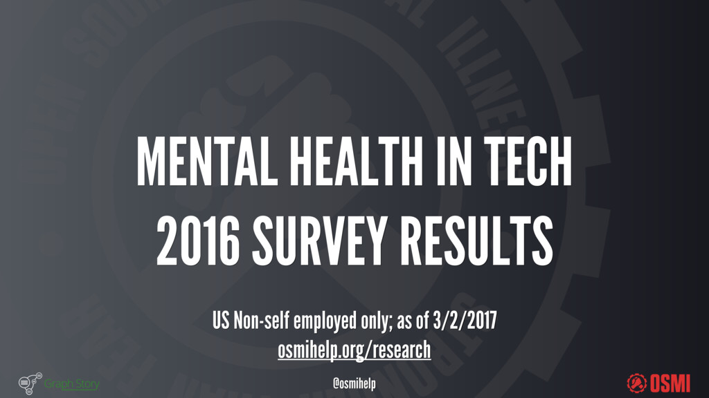 @osmihelp MENTAL HEALTH IN TECH 2016 SURVEY...