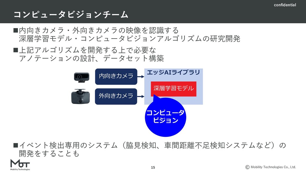 confidential Mobility Technologies Co., Ltd. n内...