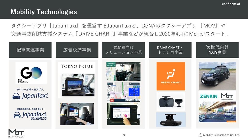 confidential Mobility Technologies Co., Ltd. Mo...