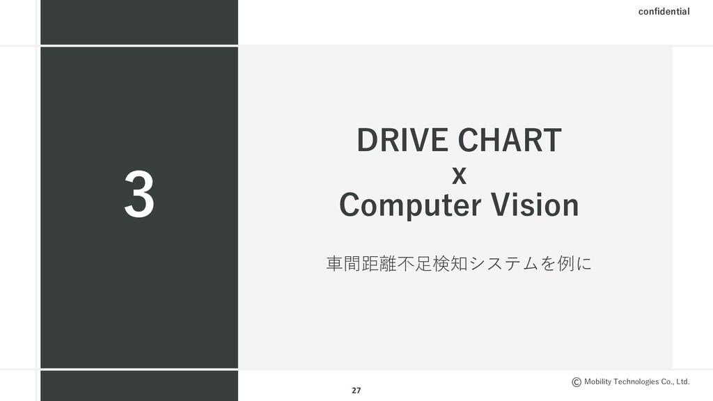 confidential Mobility Technologies Co., Ltd. DR...