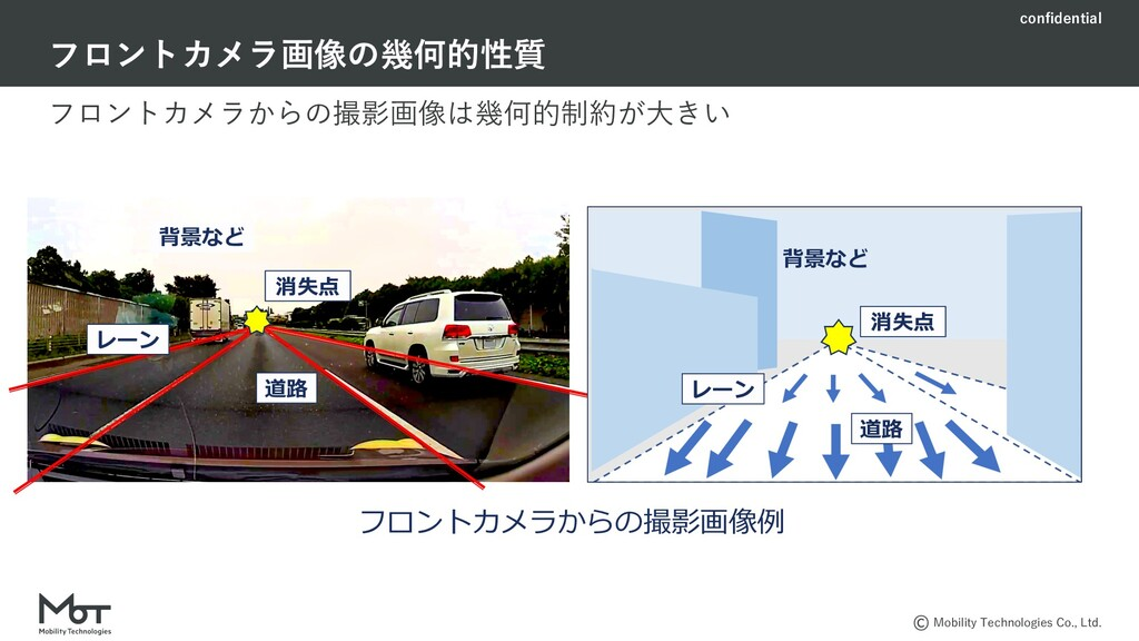 confidential Mobility Technologies Co., Ltd. フロ...