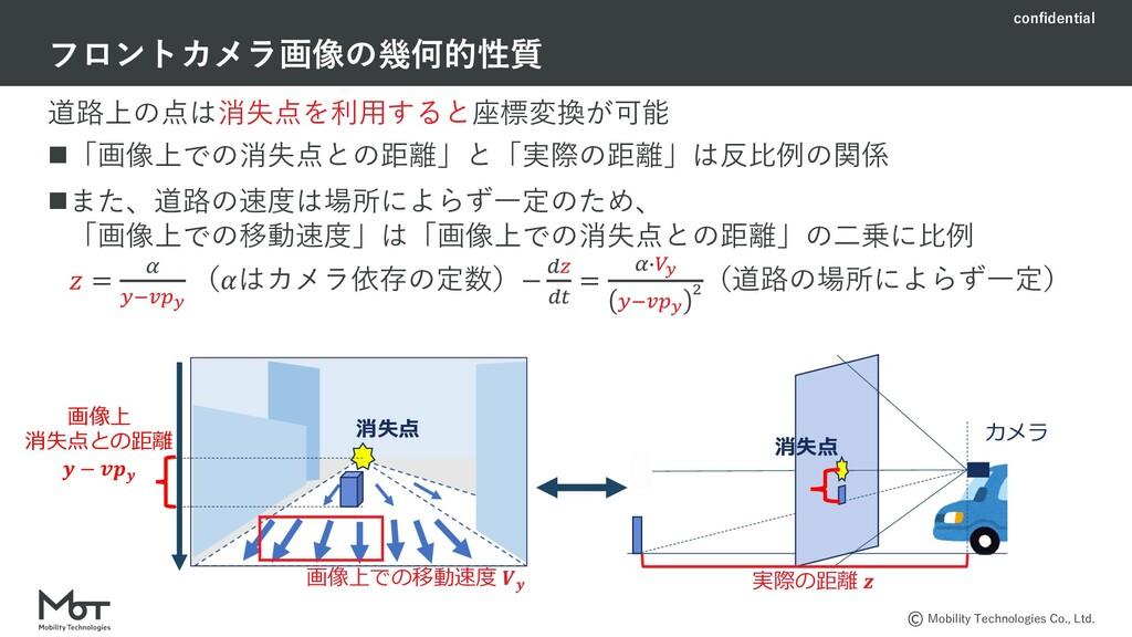 confidential Mobility Technologies Co., Ltd. 道路...