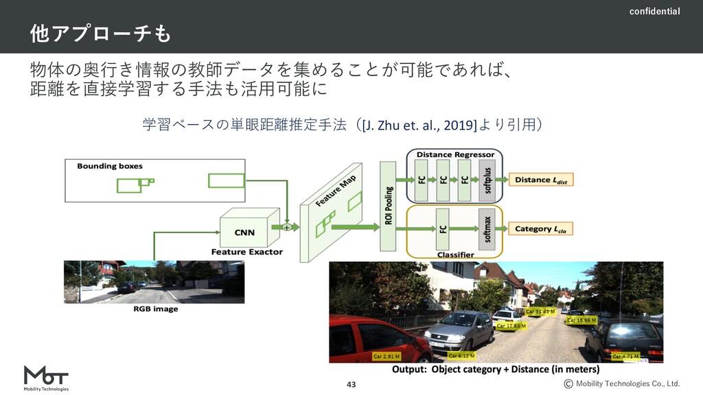 confidential Mobility Technologies Co., Ltd. 物体...