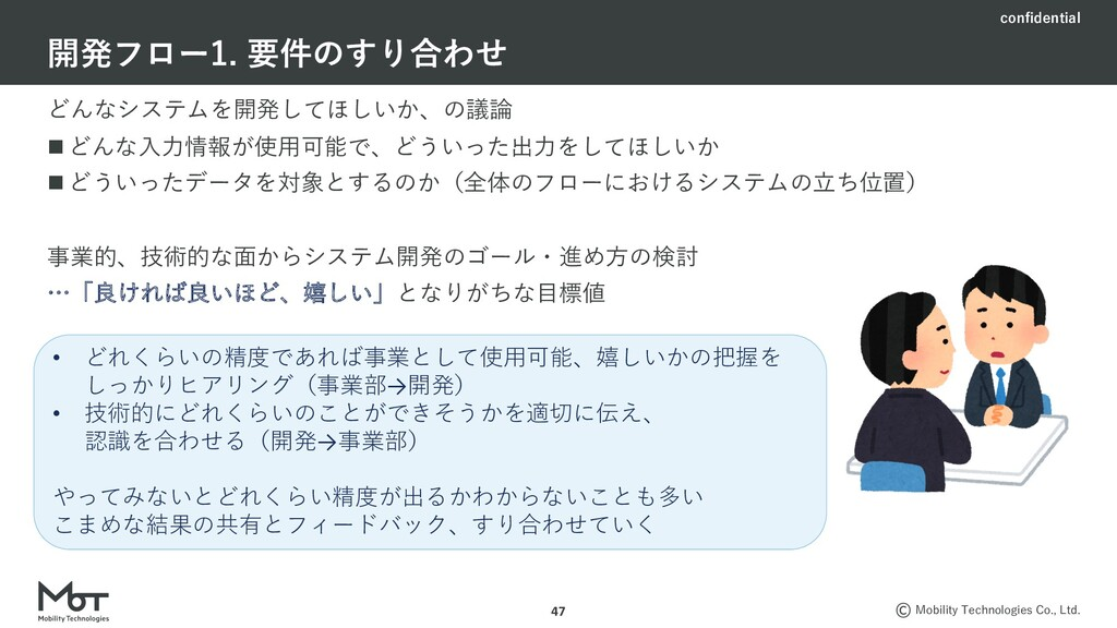 confidential Mobility Technologies Co., Ltd. どん...