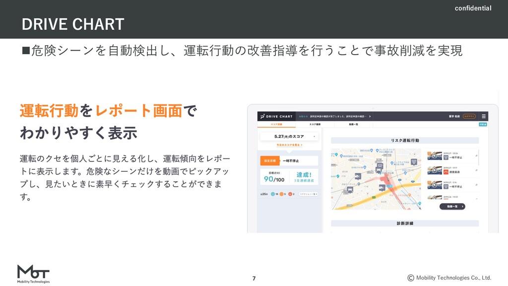 confidential Mobility Technologies Co., Ltd. n危...