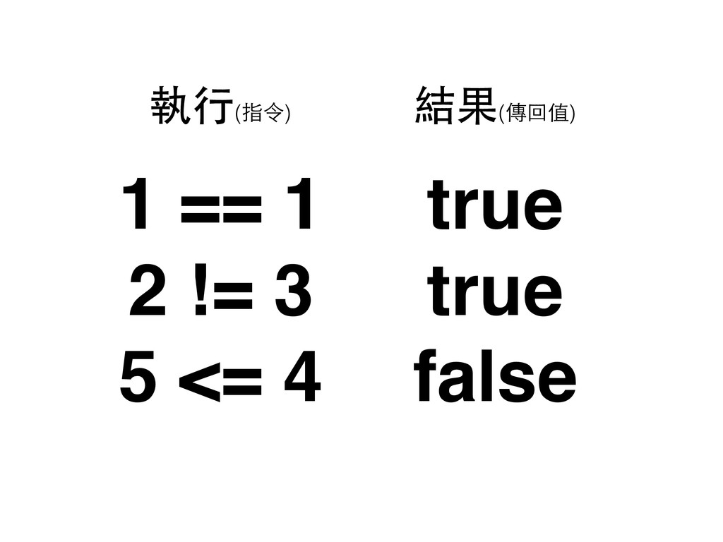 1 == 1 2 != 3 5 <= 4 執⾏行(指令) true true false 結果...