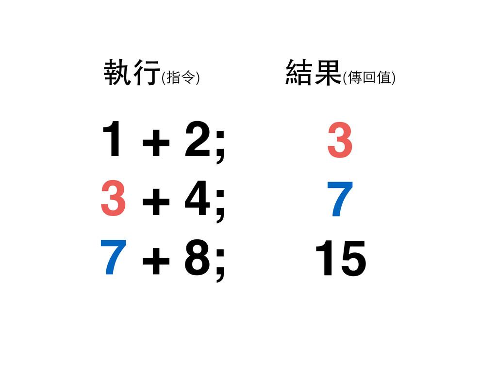 1 + 2; 3 + 4; 7 + 8; 執⾏行(指令) 3 7 15 結果(傳回值)