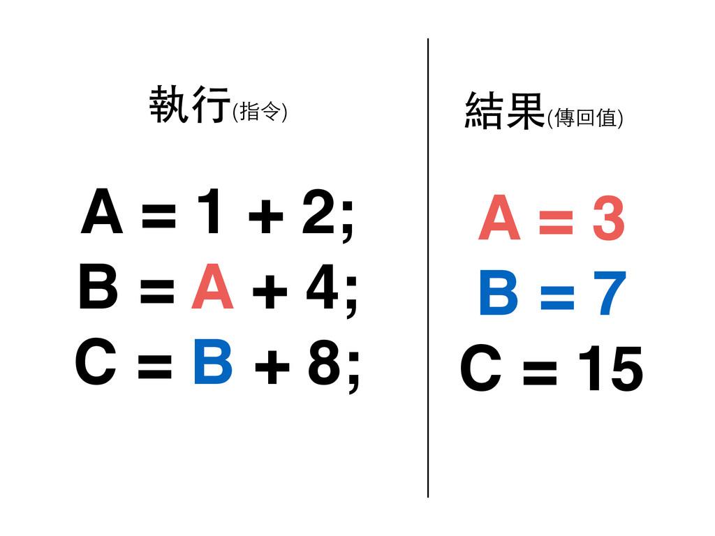 A = 1 + 2; B = A + 4; C = B + 8; 執⾏行(指令) A = 3 ...