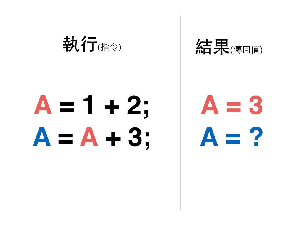 A = 1 + 2; A = A + 3; 執⾏行(指令) A = 3 A = ? 結果(傳回...
