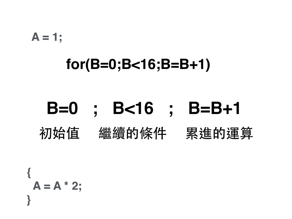 A = 1; for(B=0;B<16;B=B+1) { A = A * 2; } B=0 ...
