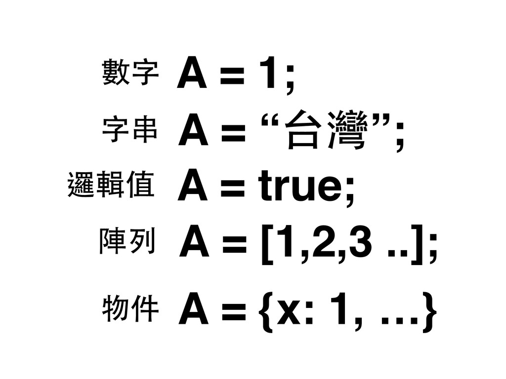 "A = 1; A = ""台灣""; 數字 字串 A = true; 邏輯值 A = [1,2,3..."