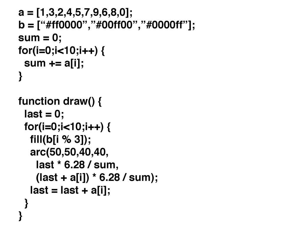 """a = [1,3,2,4,5,7,9,6,8,0]; b = [""""#ff0000"""",""""#00f..."""
