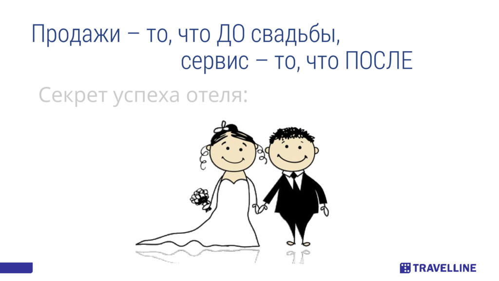 Продажи – то, что ДО свадьбы, сервис – то, что ...