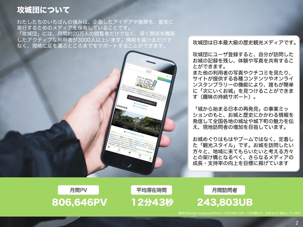 https://kojodan.jp/  info@kojodan.jp ߈ஂʹ͍ͭͯ...