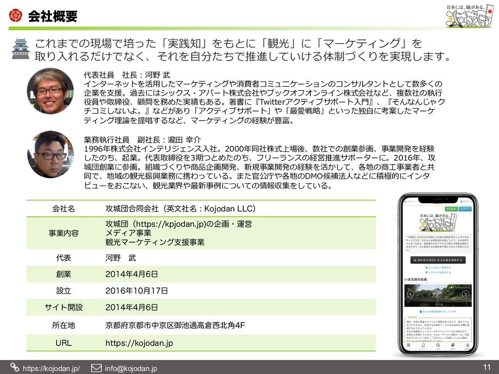 https://kojodan.jp/  info@kojodan.jp ձࣾ֓ཁ 11...