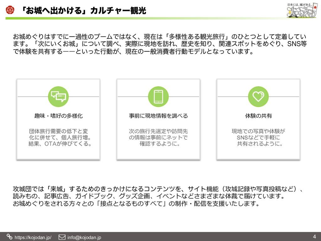 https://kojodan.jp/  info@kojodan.jp ʮ͓ग़͔͚Δ...