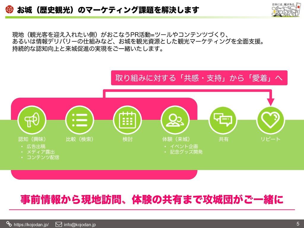 https://kojodan.jp/  info@kojodan.jp ͓ʢྺ؍ޫʣ...