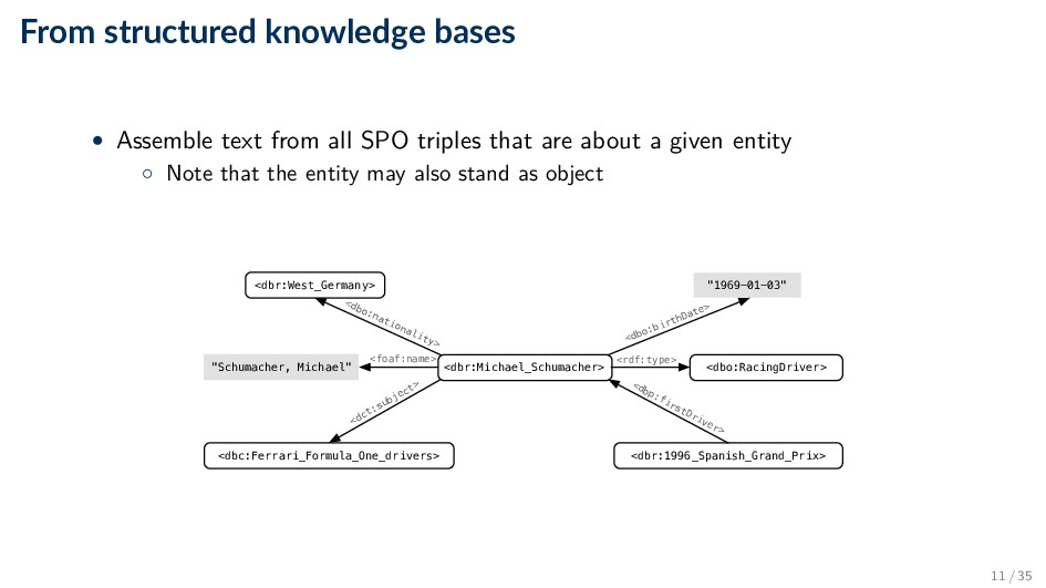 From structured knowledge bases • Assemble text...
