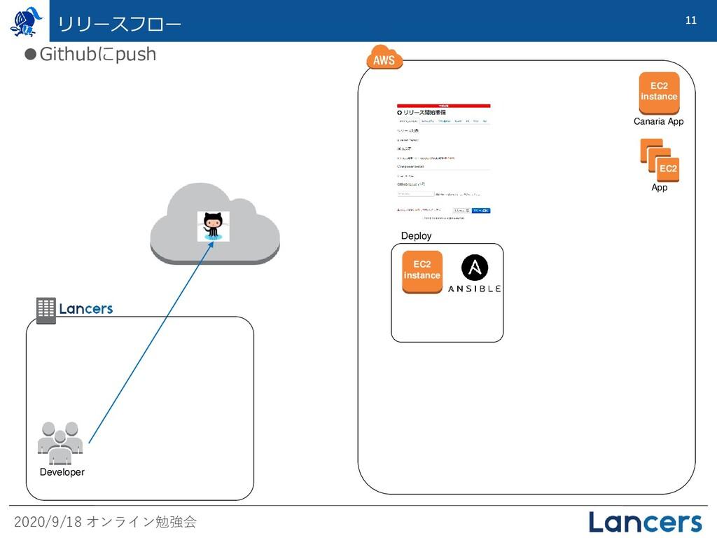 2020/9/18 オンライン勉強会 11 リリースフロー EC2 App Deploy EC...