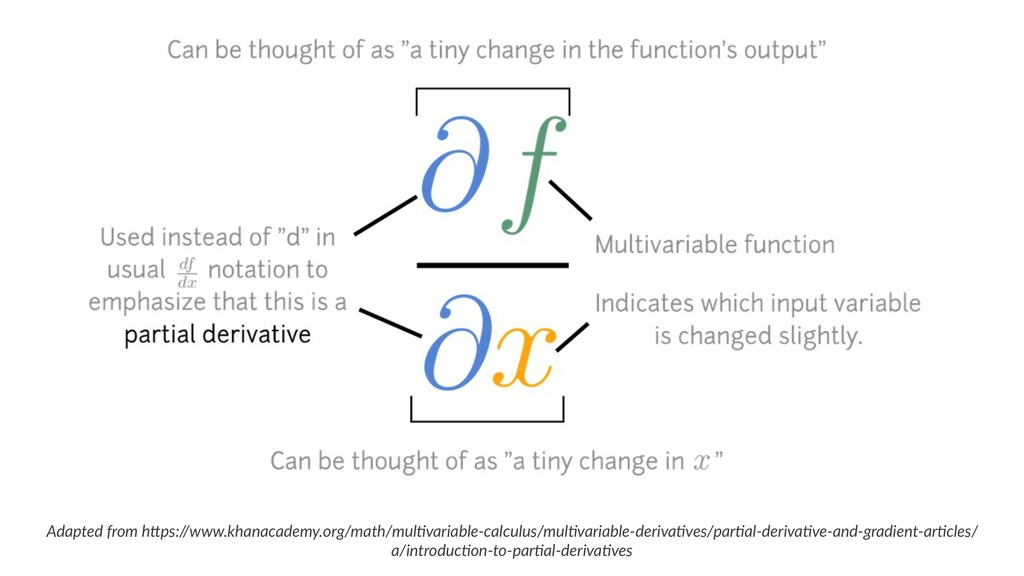 Adapted from h-ps://www.khanacademy.org/math/mu...