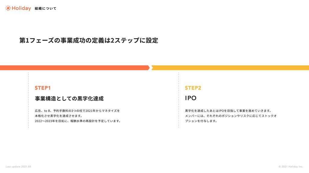 組織について 広告、to B、予約手数料の3つの柱で2021年からマネタイズを  本格化させ黒...