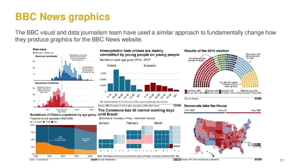 BBC News graphics The BBC visual and data journ...