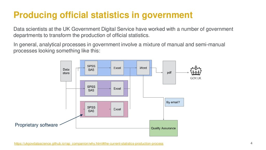 Producing official statistics in government Dat...