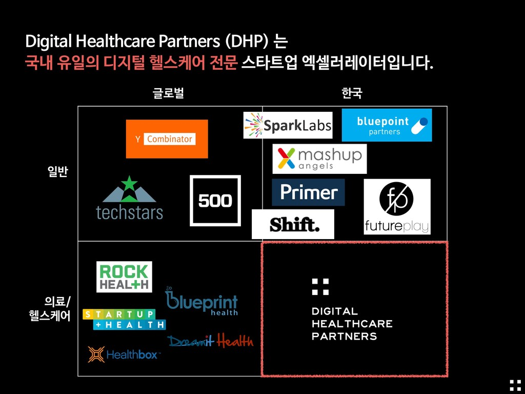 Digital Healthcare Partners (DHP) 는  국내 유일의 디지털...