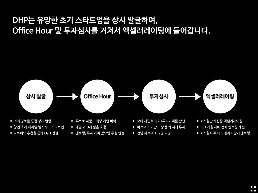 DHP는 유망한 초기 스타트업을 상시 발굴하여,   Office Hour 및 투자심사...