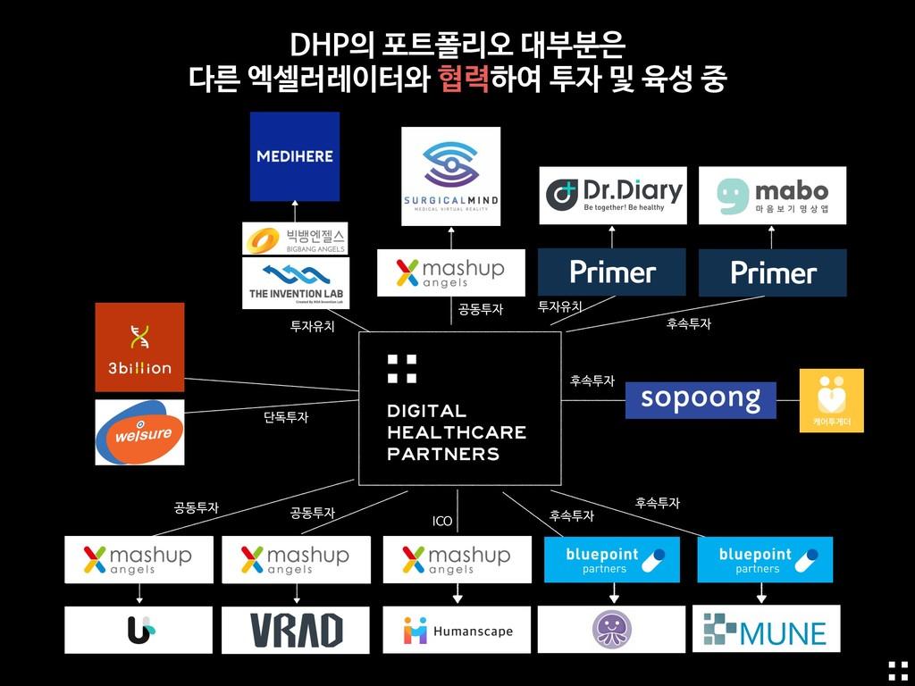 공동투자 투자유치 단독투자 후속투자 ICO 공동투자 DHP의 포트폴리오 대부분은   ...