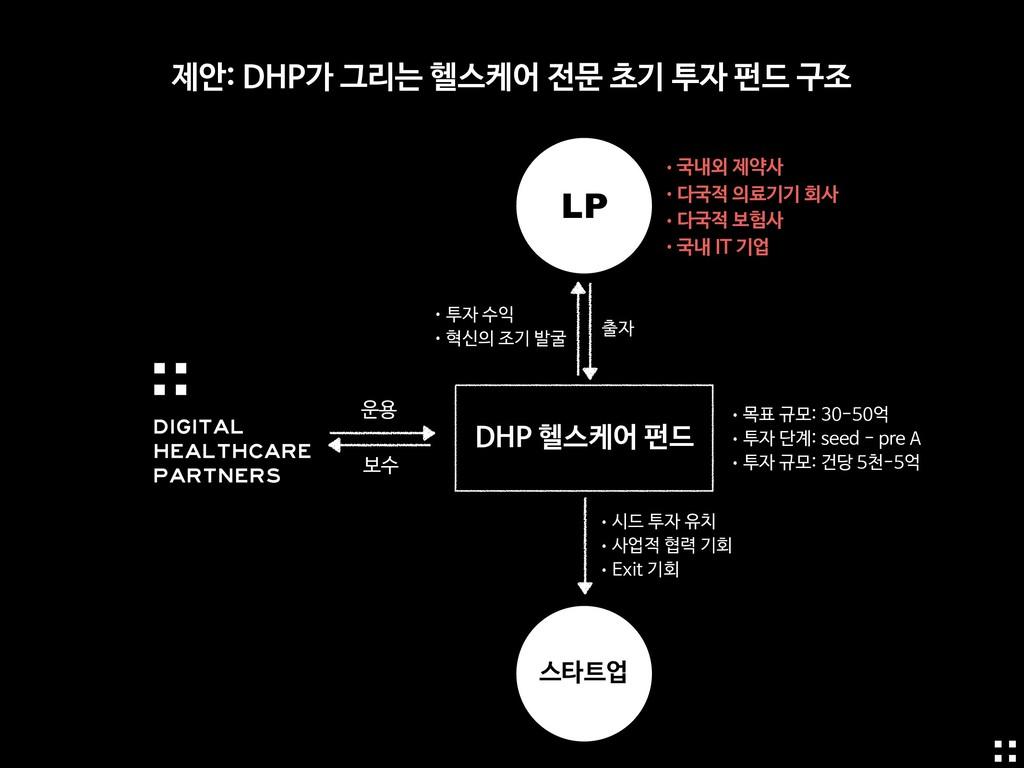 LP 스타트업 DHP 헬스케어 펀드 •국내외 제약사  •다국적 의료기기 회사  •다국...