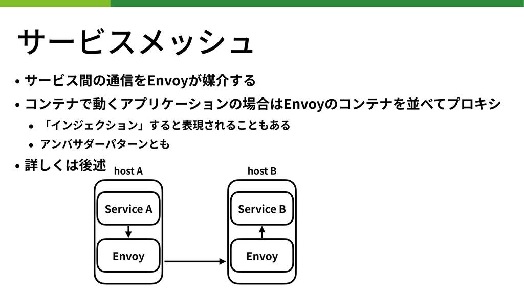 サービスメッシュ • サービス間の通信をEnvoyが媒介する • コンテナで動くアプリケーショ...