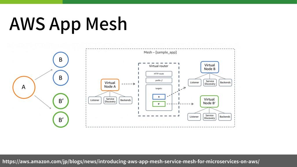 AWS App Mesh https://aws.amazon.com/jp/blogs/ne...