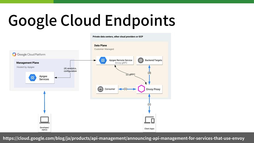 Google Cloud Endpoints https://cloud.google.com...